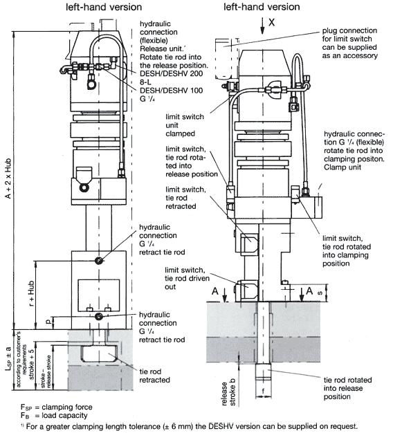 optima usa  u0026gt  hydro-mechanical clamps  u0026gt  deshv